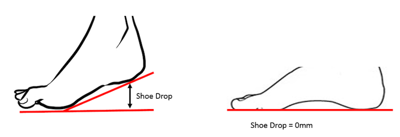 8.2-Gear-foot.png